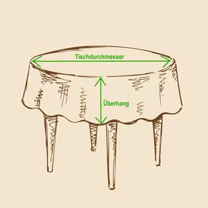 optimale Tischdeckengröße für einen runden Tisch